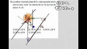Est U00e1tica  Diagrama De Cuerpo Libre  Equilibrio