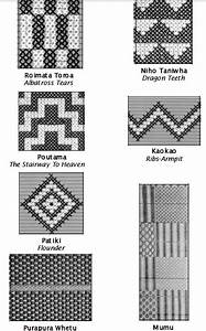 peara 39 s 2015 updated version of our tukutuku patterns