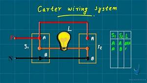 Carter Wiring System