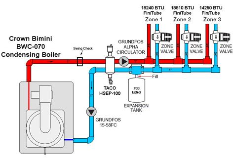 Any Issues With This Near Boiler Piping Diagram Heating