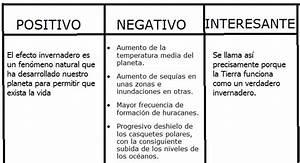 Estrategias Constructivistas  Pni  Positivo  Negativo