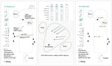 Golf Yardage Book Template