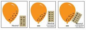 Gannon U0026 39 S Physics Blog 2014