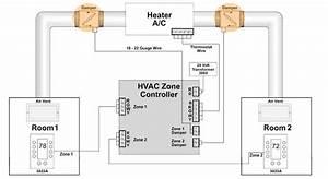 Damper Wiring Diagram  Damper  Free Engine Image For User