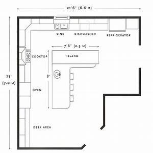 Ideas, For, Kitchen, Remodeling, Floor, Plans
