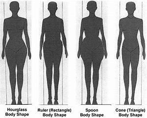 Curvy women are more intelligent and live longer ...