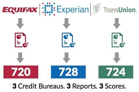 three bureau credit report understanding your credit report and