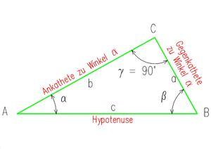 trigonometrie wikipedia