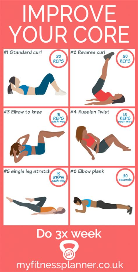 Ab exercises | Easy ab workout, Workout for beginners