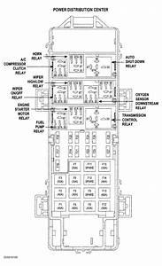 Unique 1998 Jeep Cherokee Tcm Wiring Diagram