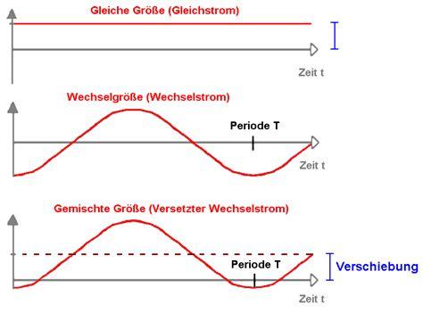 unterschied wechselstrom gleichstrom wechselstrom und gleichstrom gleichstrom und wechselstrom