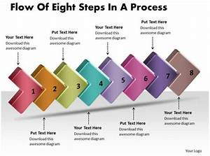 Flow Of Eight Stages In A Process Sample Flowchart Visio
