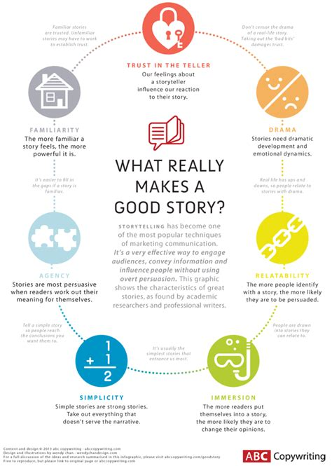 brand story template storytelling infographic what really makes a story