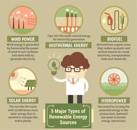 all worksheets 187 alternative energy webquest worksheet