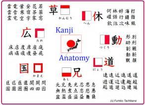 Japanese Kanji Radicals