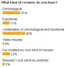 Consider My Resume For Future Openings by Writing Resumes On Resume Resume Tips And