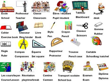 vocabulaire bureau fourniture de bureau en anglais 28 images cours d