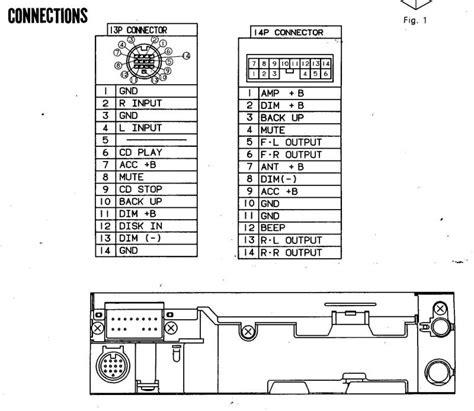 Fue Wiring Diagram 1997 Toyotum Camry by Cableado Estereo