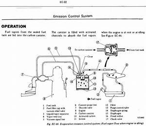 Fuel Tank  U0026 Evap Design - S30 Series
