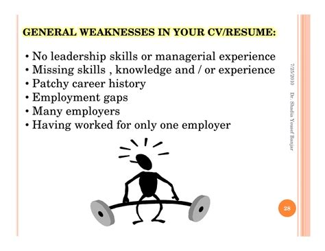 100 how to mention strength and weakness in resume cool