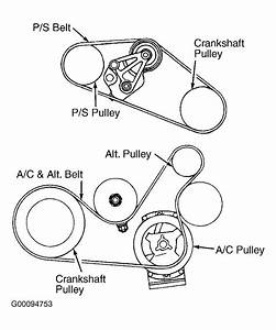 2005 Dodge Neon Serpentine Belt Diagram