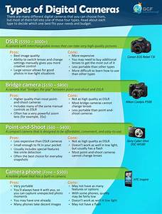 60 Infographics  U0026 Cheat Sheets Every Photographer Needs