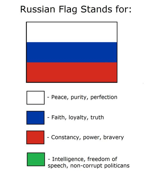 colors in russian hilarious meanings of flag colors of different countries