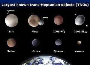 Space Geoscience: 2003 UB313 -- Eris -- Dwarf Planet
