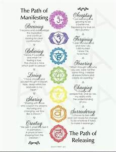 Flow Chart Symbols 7 Chakras Chakra Affirmations Chakra Healing Chakra
