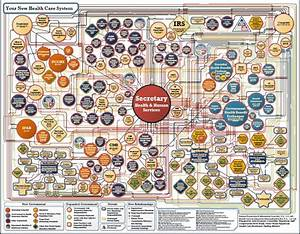 Obamacare Complicated? Check Out The Flow Chart - Home ...