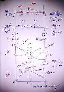 How To Draw Bending Moment And Shear Force Diagram For