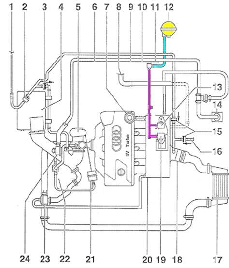 2000 vw beetle wiring diagram best free wiring diagram