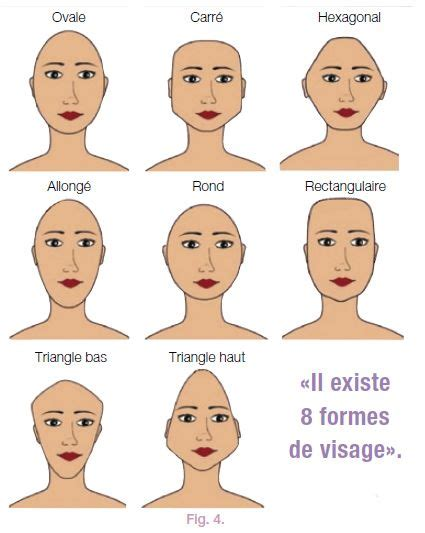 Quelles formes de sourcils pour quelle forme de visage ? Doctissimo