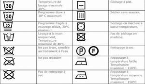 Symboles Lavage Vêtements : comment prendre soin de ses v tements inyourstyle ~ Melissatoandfro.com Idées de Décoration