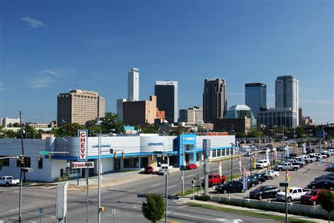 Best Areas to Stay in Birmingham, Alabama   Best Districts