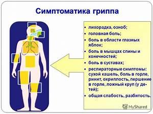 Сухой кашель и боль в суставах
