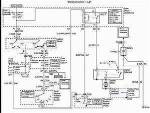 Diagram  Pontiac Grand Prix Ignition Wiring Diagram Full