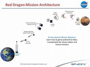 NASA Estimates SpaceX 2018 Mars Mission Will Cost Only ...