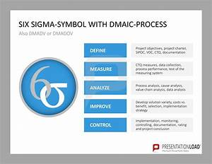 six sigma symbol with dmaic process define measure With dmaic template ppt