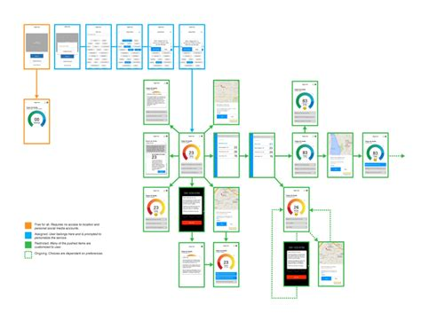 Wireframe Sitemap  Amy Findeiss