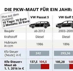 Maut Berechnen Deutschland : gro z gig ato steuerrechnungsvorlage zeitgen ssisch beispiel anschreiben f r lebenslauf ~ Themetempest.com Abrechnung
