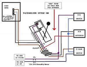 94 Timberwolf Wiring Diagram