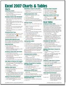 Microsoft Excel 2007 Cheat Sheet