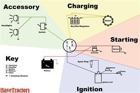 basic wiring diagram   garden tractors