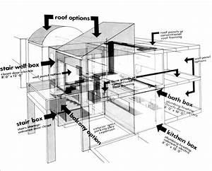 Ardec Modular Housing Components Diagram Jpg  1135 U00d7913