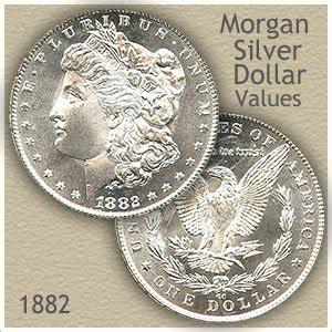 1882 Morgan Silver Dollar Value  Discover Their Worth