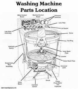 Ge Washing Machine Parts Diagram