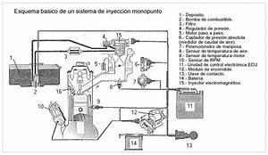 Wiring Diagram Mecanica Fiat Punto