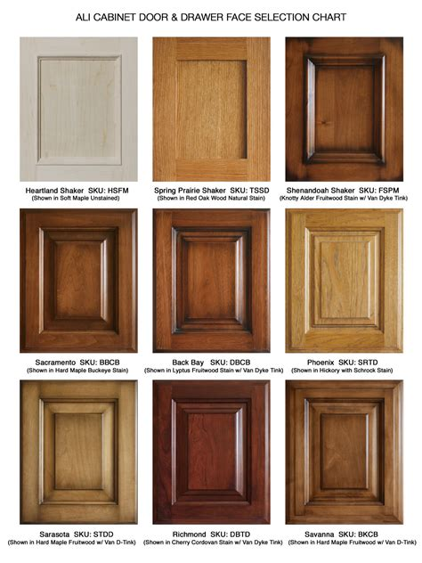 interior panel doors home depot kitchen collection cabinet door styles for vintage