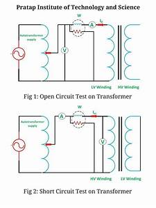 Diagrams For Lab Work And Practicals   Electrical Machines